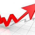 Growth Rate Indicator Graph